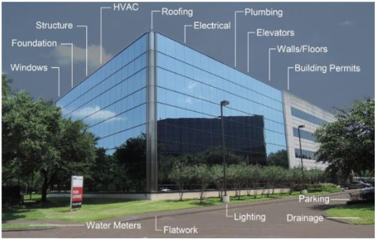 Commercial Building Inspection Houston